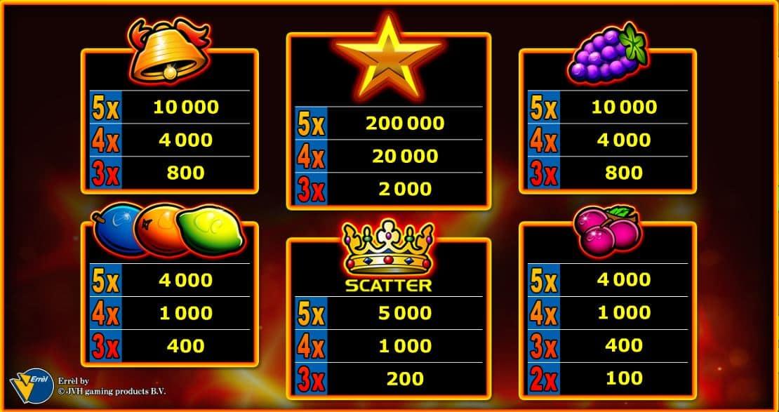 Spielautomaten beste Gewinnchance - 634117
