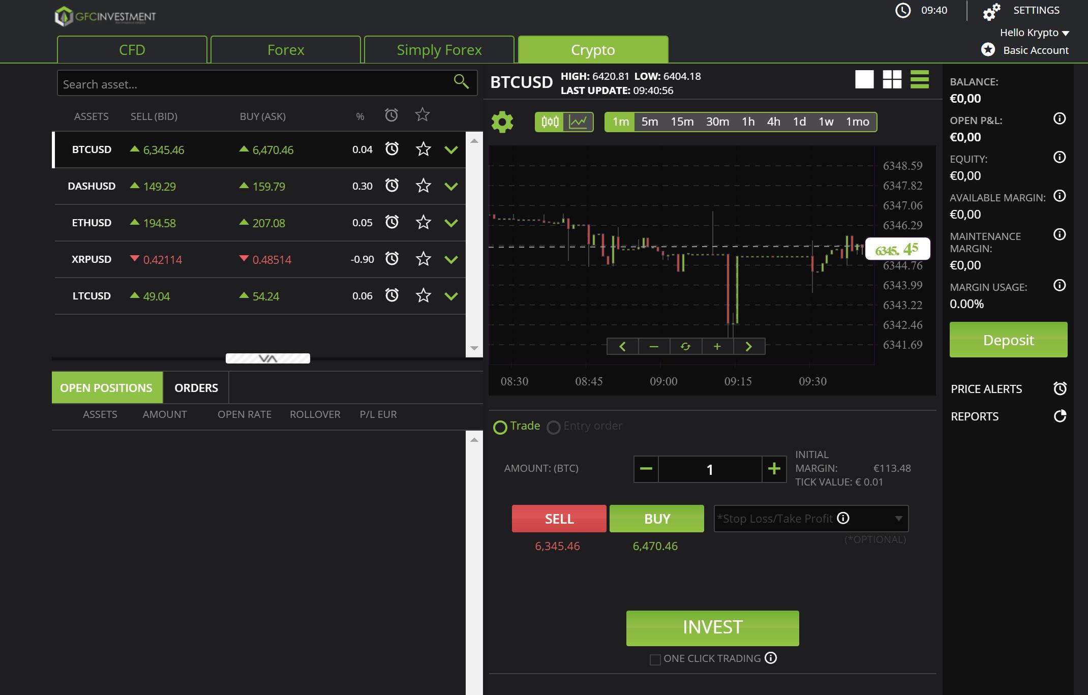 Bitcoin Market - 248020