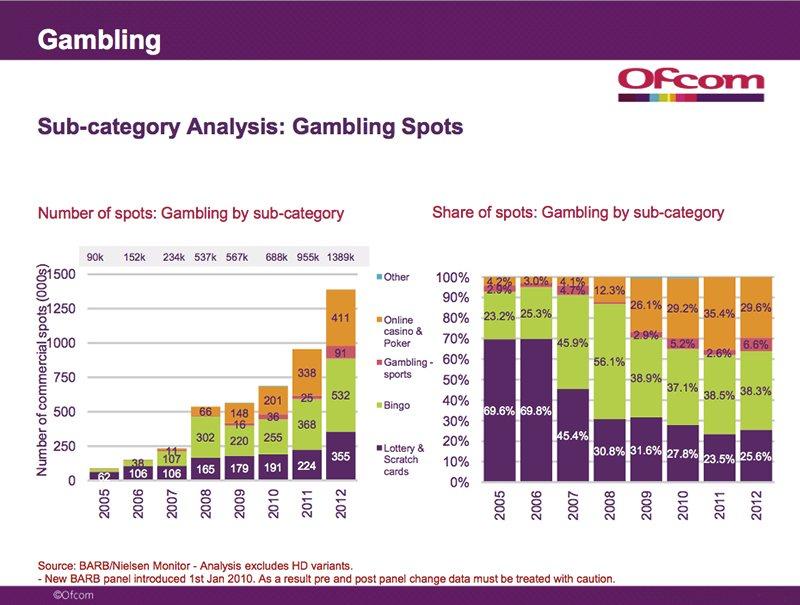 Echtgeld Casino mit - 599131