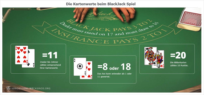 Blackjack Regeln StarGames - 844484