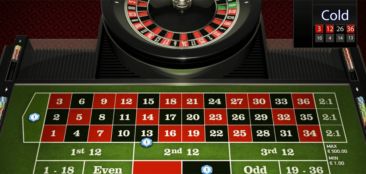 Roulette Orphelins Kurse - 991923