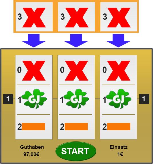 Auszahlungsquote Spielautomaten - 435991