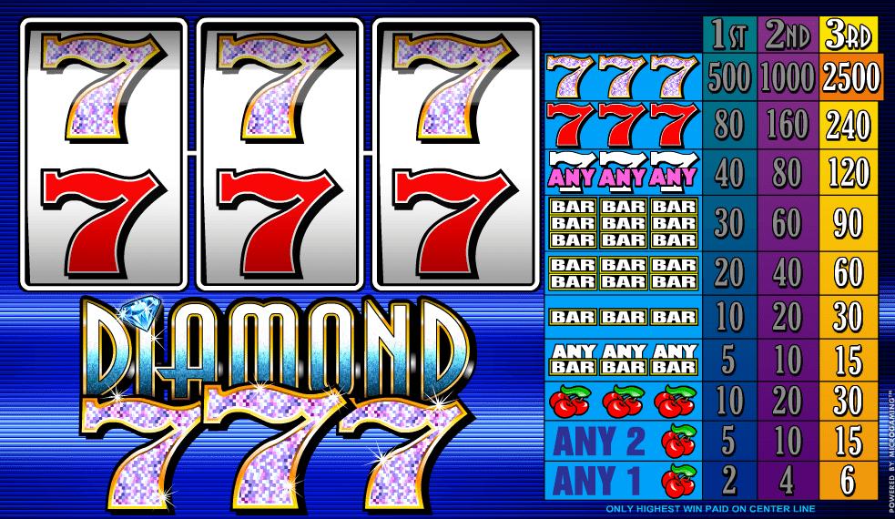 Spiele Casinos Würfelspiel - 817984