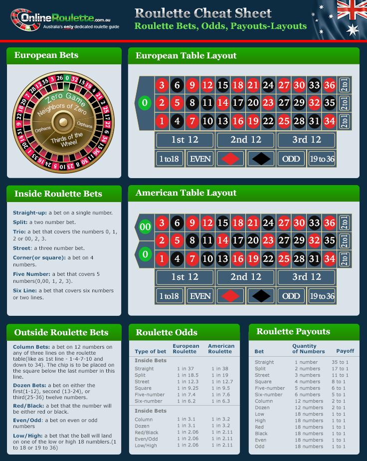 Online Casino Liste - 940549