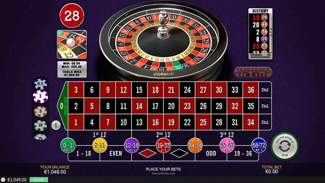 Beste online Casino - 972158