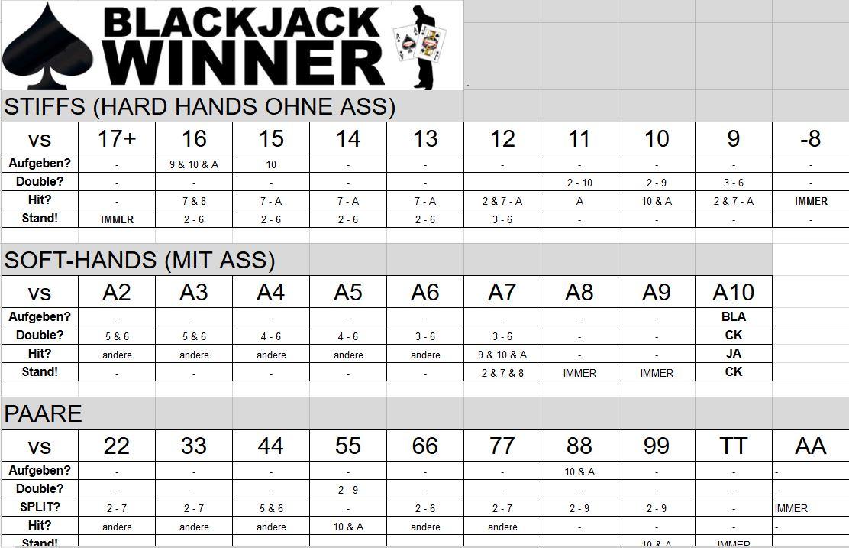 Black Jack Tabelle - 733622