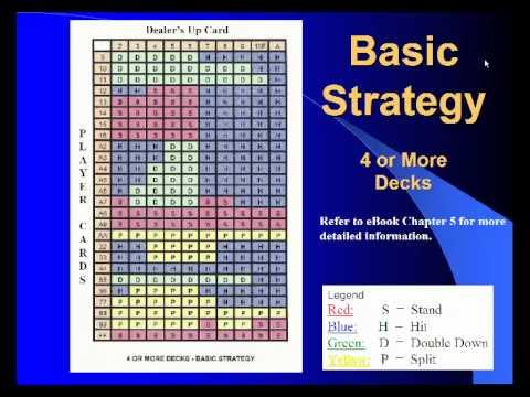 Martingale Strategie Blackjack - 622146