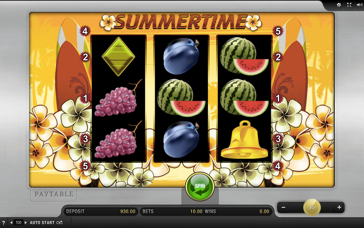 Neue Casinos 2020 - 372955