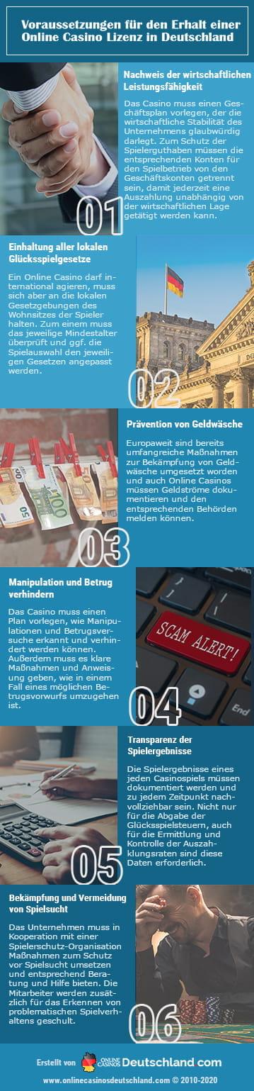 Online Wetten - 583861