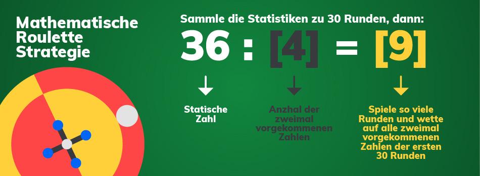 Roulette Strategie einfach - 354154