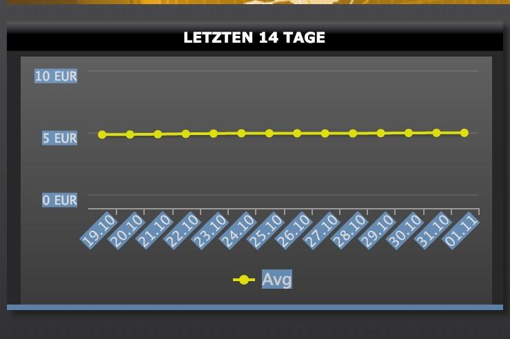 Spielautomaten Algorithmus - 212783