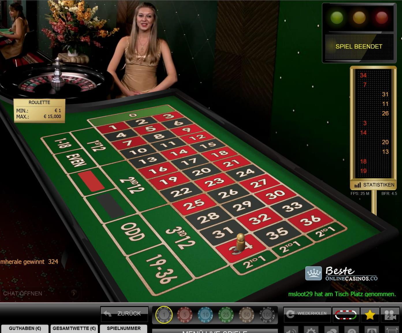 Spiele Casinos Intuitiv - 250406