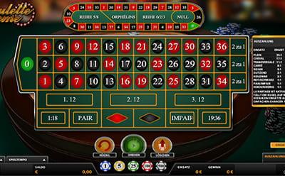 Unterschiedliche Spielertypen Roulette - 219899