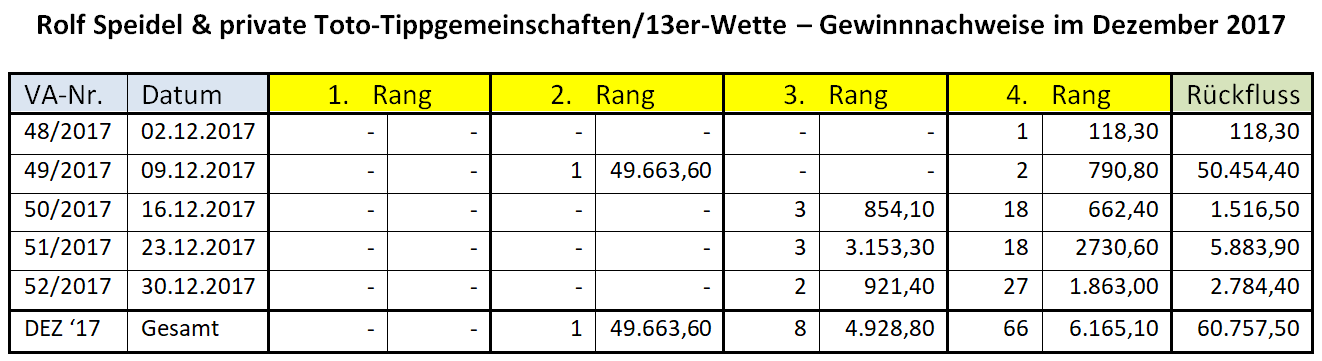 Welches Lotto System - 819738